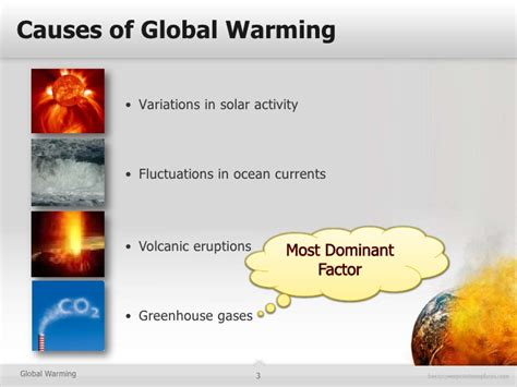 Cause And Effect Essay On Global Warming by Essay On Global Warming And Its Eff