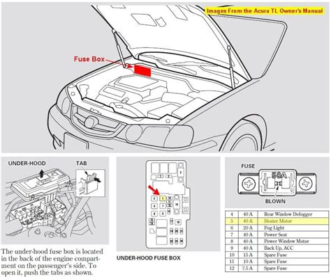 1999 acura rl electrical wiring diagrams 1999 acura tl fuse box diagram fuse box and wiring diagram