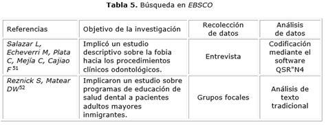 preguntas de investigacion cualitativa en salud ejemplos investigaci 243 n cualitativa en odontolog 237 a an 225 lisis