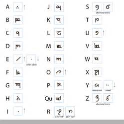 birds of a writer how to write in elvish the simple way
