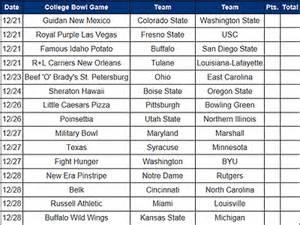 Ncaa Football Office Pool Picks 6 Best Images Of College Football Bowl Pickem Printable
