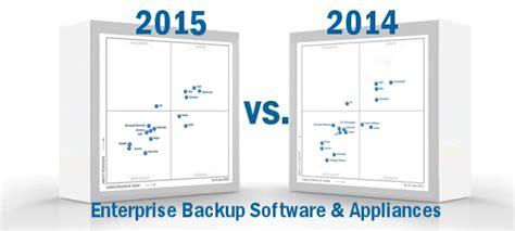 best backup software 2014 what s changed 2015 gartner magic quadrant for enterprise