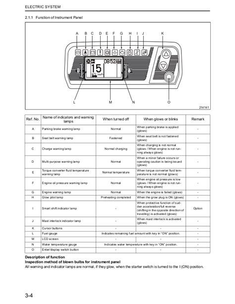 service manuals schematics 1995 mitsubishi truck instrument cluster mitsubishi fge15 n forklift trucks service repair manual snf34 000011