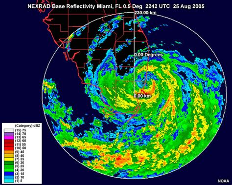 Weather Radar Noaa Partners With To Make Real Time And Historical Radar Data Available Dan S