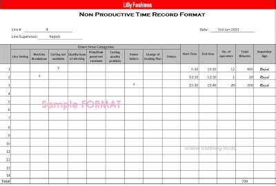 Top Mba Mis Programs For Non It by 17 Best Images About Mis Formats On Lost What
