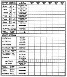 free yahtzee score sheets fun loving printable