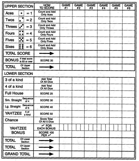 yahtzee score card template free yahtzee score sheets loving printable
