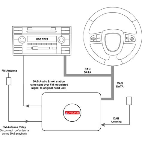 sony radio wiring diagram sony cdx gt510 wiring diagram get free image about