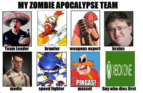 Zombie Apocalypse Team Meme - gamer version my zombie apocalypse team know your meme