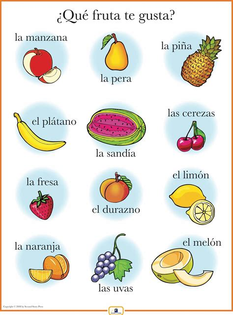 colors that start with x fruits poster learn and language