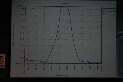 measure inductor impedance measuring inductor parameters using vector network analyzers 28 images measure inductance