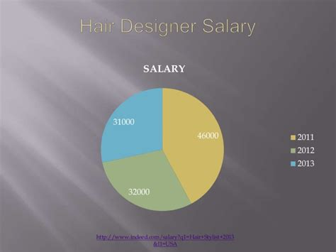 hair stylist salary 2015 hairstylist salary tuny for