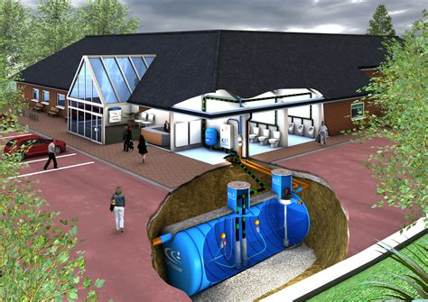 rain water harvesting commercial rainwater collection rainwater harvesting uk systems consultants h2o