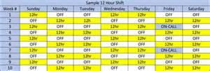 pitman schedule template shift hours ocife
