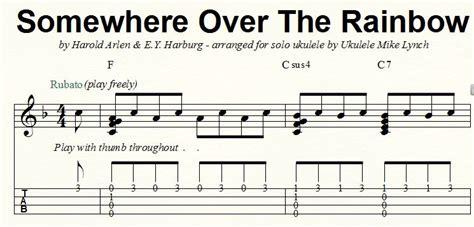 ukulele tutorial for somewhere over the rainbow ukulele ukulele chords over the rainbow ukulele chords