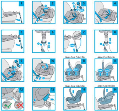 How To Put Together A 3 In 1 Crib by Think You Ve Got Car Seat Regulations Pat Not So Fast