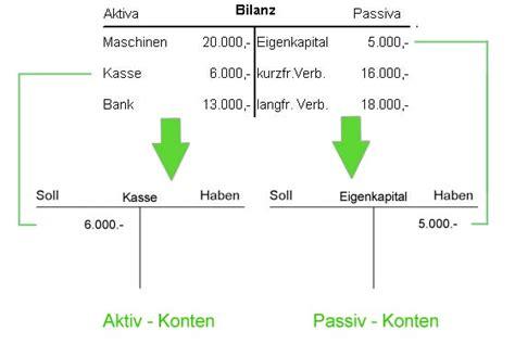 rechnungswesen bank bilanz in konten aufl 246 sen rechnungswesen verstehen de