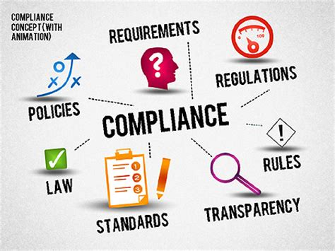 Regulatory Compliance Concept With Animation For Presentations In Powerpoint And Keynote Ppt Compliance Ppt Template