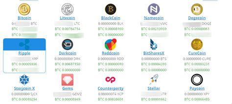 tutorial bitcoind private business bitcoin tutorial bitcoin