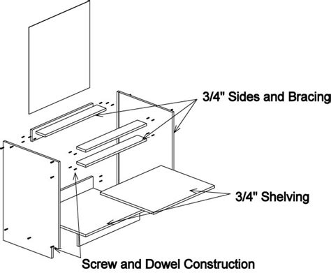 Standard Vanity Cabinet Sizes Woodscapes Interiors Solutions In Cabinetry How Our