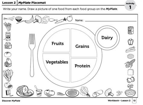coloring page food plate 14 best my plate images on pinterest healthy eating