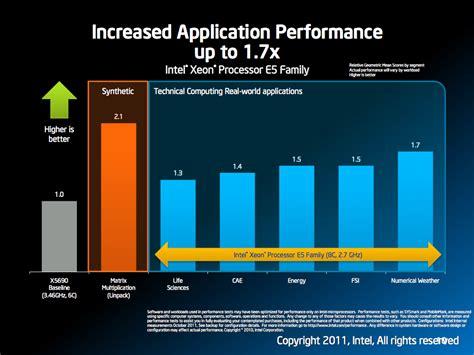 Lu Projie Xeon intels xeon e5 familie zeigt sich sch 252 chtern hardwareluxx