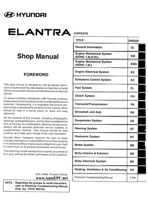 car repair manuals online free 1996 hyundai elantra windshield wipe control service manual 1994 hyundai elantra free manual download