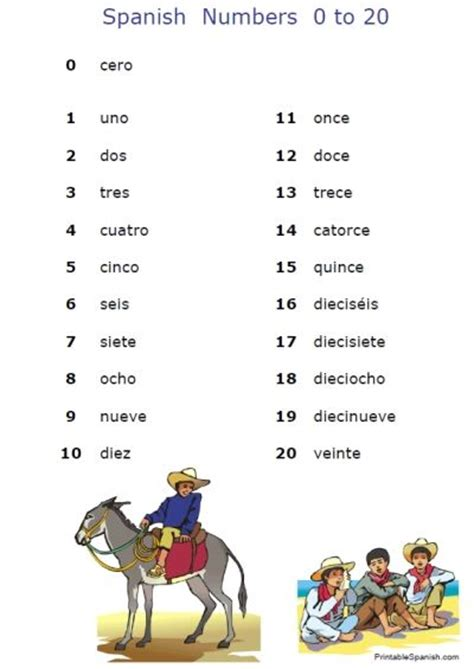printable french numbers poster spanish numbers posters worksheets free and easy to