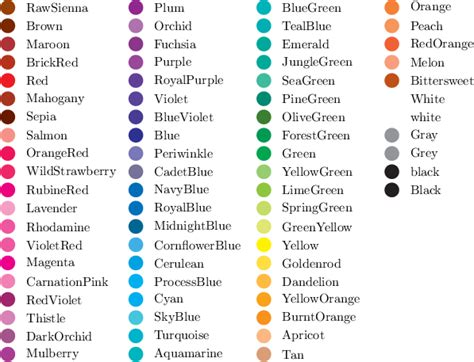 list of colors list of colors google search color pinterest