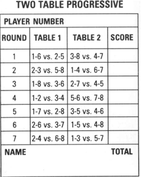 two table progressive tally 2 table euchre card euchre