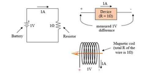 definition of resistance of a resistor ohm definition formula study