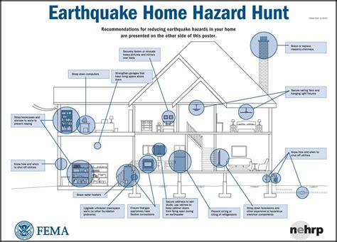 earthquake hazards ncptt historic buildings sites