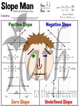 slope man slope man and gal creative slope activity by math to the