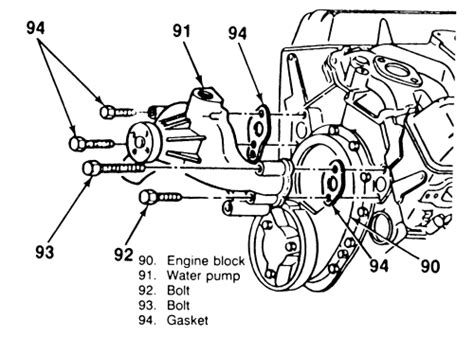 chevy 350 lt1 engine diagram get free image about wiring