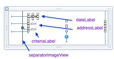 autolayout remove height constraint ios resizing uiimageview based on uitableviewcell