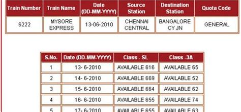 irctc seat available status how to check irctc seat availability irctc pnr