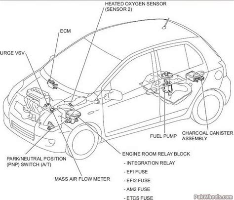 2007 toyota yaris engine diagram wiring diagrams
