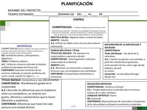 planeaciones de primaria 2015 2016 de rosa mejor planeaciones v bloque 2015 2016 planeaciones primaria