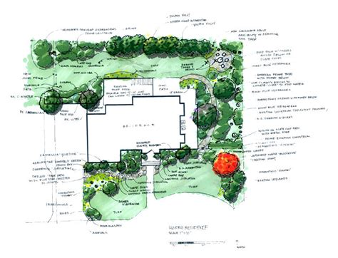 top residential landscape architecture plan and residential landscape design plan residential