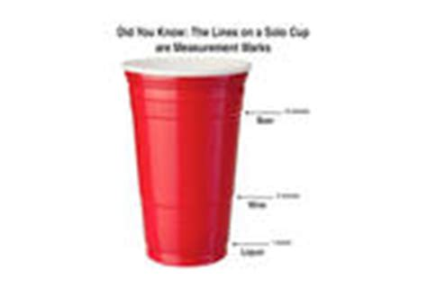 Red Solo Cup Meme - red solo cup know your meme
