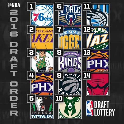 2016 nba draft lottery 2016 nbadraftlottery full results 76ers win nba draft