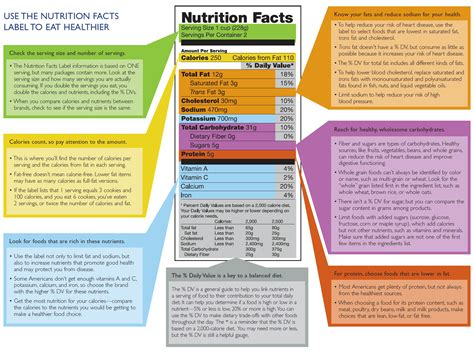 nutrition facts nutrition facts label