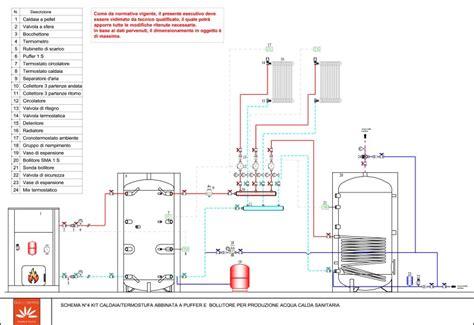 camino collegato ai termosifoni impianto a pellet con problemi di consumo pagina 4