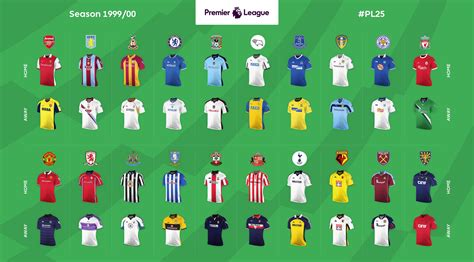 premiership youth table kits from the 25 premier league seasons