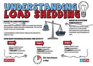 eskom moderate risk of load shedding enca