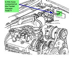 chevy s10 2 5 engine diagram get free image about wiring diagram