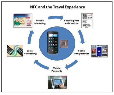 what is nfc on my android how it works nfc near field communication