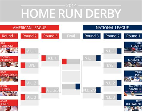 home run derby schedule 28 images 2015 season ticket