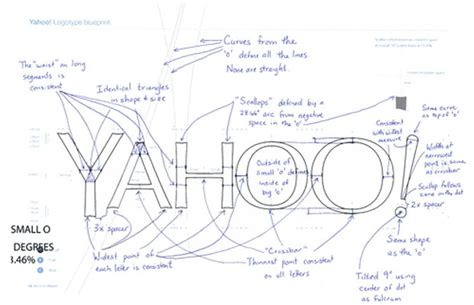 yahoo different layout google logo and home page look different now techshout