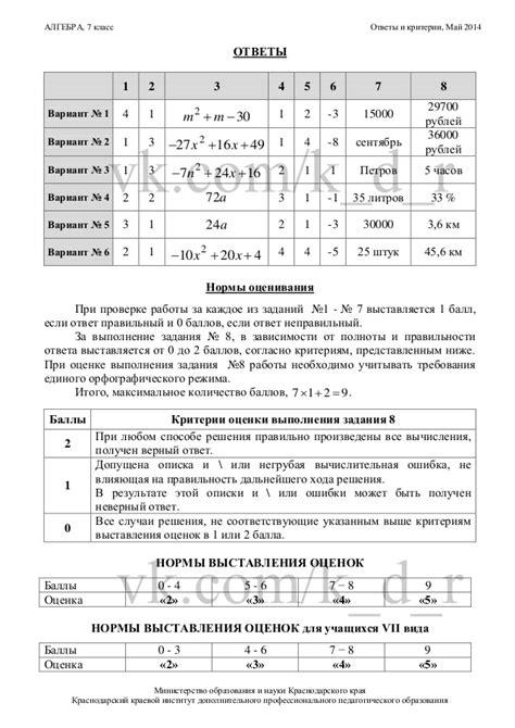 00007 14 2013 page 01 jpg варианты и ответы кдр по алгебре 7 класс 14 мая 2014 год 2